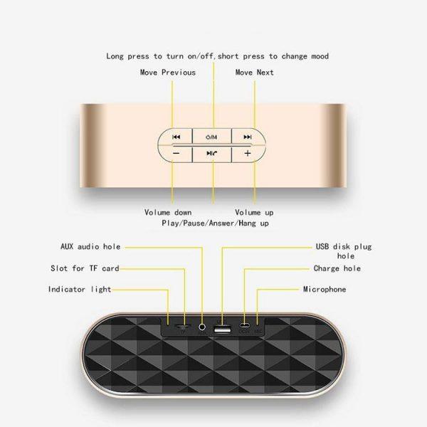 PTron Mojo Mini Bluetooth Speaker With Dual Speaker Support TF, USB, FM  Radio For All Smartphones